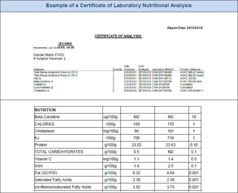 Example of a Certificate of Laboratory Nutritional Analysis