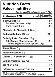 Changements r glementaires propos s au tableau de la for Nutrition facts table template